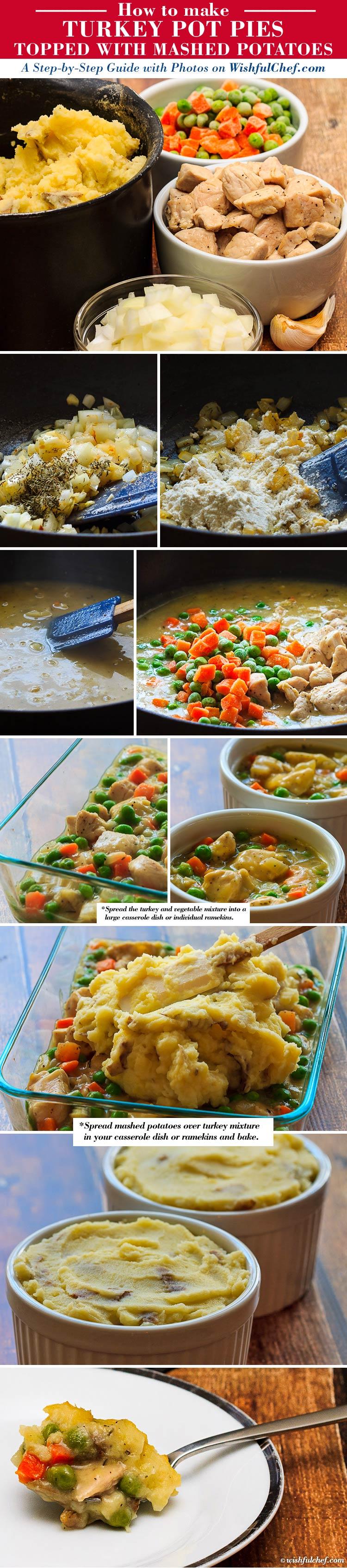Turkey Pot Pie Mashed Potatoes